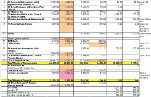 copy-of-tabel-selectie-indemnizatie-manager-si-ca-dir_16973700_Page_2