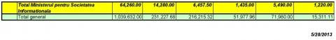 copy-of-tabel-selectie-indemnizatie-manager-si-ca-dir_16973700_Page_3